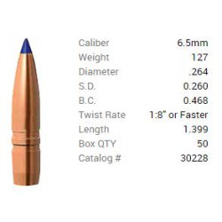 P 6.5mm 127Gr Barnes LRX BT...
